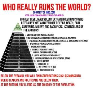 who-runs-the-world-1